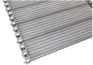 长期供应不锈钢网带,链条式网带,链板式网带。品质保证