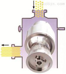 GMD2000/4超细粉体分散机