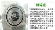 上海涡轮粉碎机