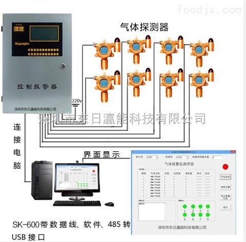 在线监测二氧化硅气体检测仪