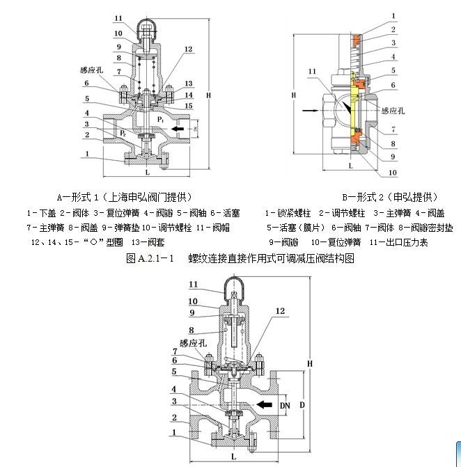 调式减压阀结构图