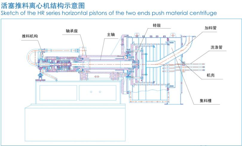离心物料泵简单结构示意图