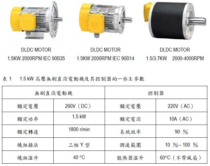 无刷电动机系统设计与应用