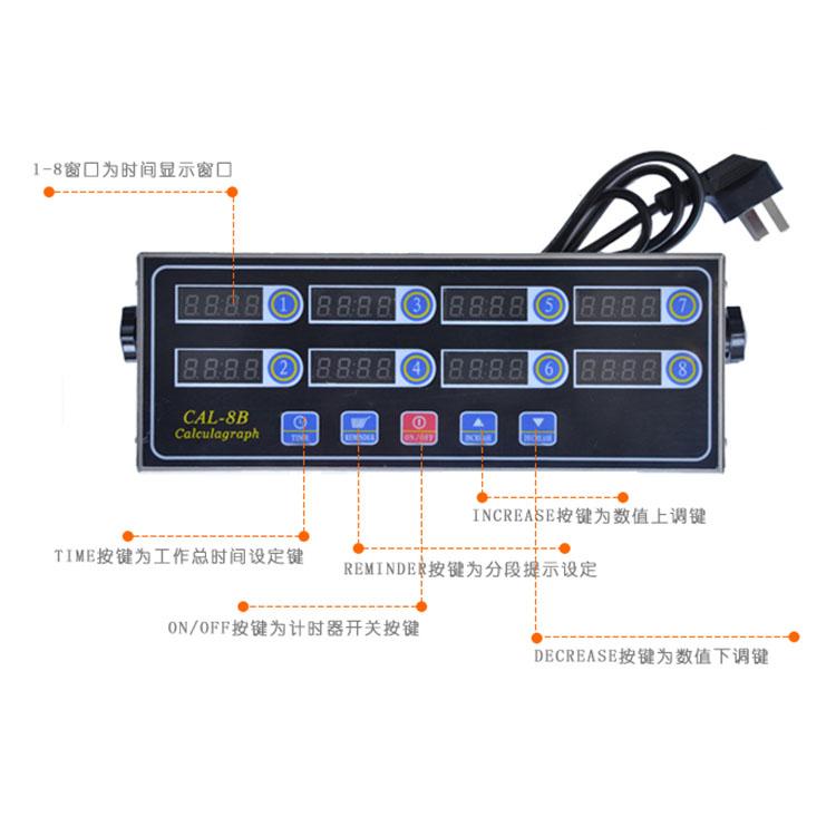 采用精密的电路板,计时精确;八段不同时间设定,同时更具有蜂鸣报警