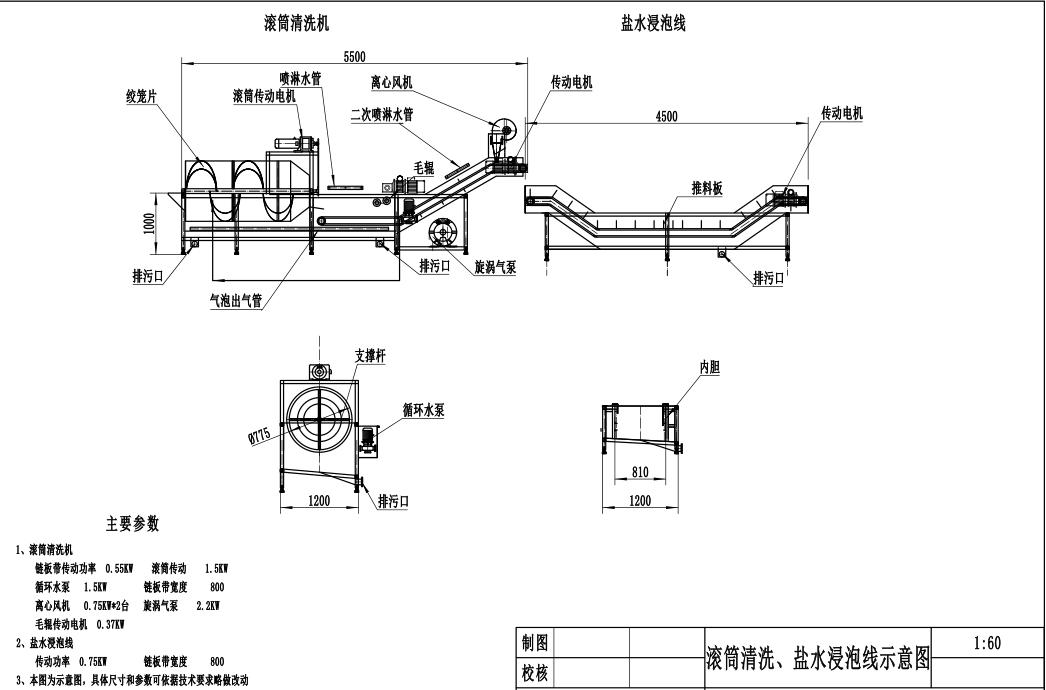 75kw*2台 电源:380v /50hz 运行速度:无级调速 :3,材料配置(附表)