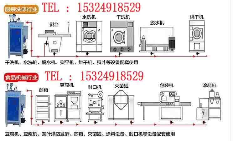 产品库 食品通用设备 热交换设备 蒸汽发生器 ldr 洗衣房高温清洗蒸汽