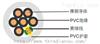 H05VV5-F16(30/30) 5x1.5德标电缆